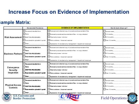 C Tpat Fciq Presentation 20121018 Updated C Tpat Risk Assessment Template