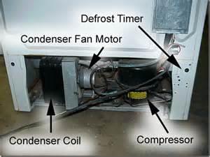 whirlpool refrigerator defrost timer location get free