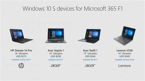 Hp Lenovo F1 ignite 2017 hp acer and lenovo to launch low cost laptops with windows 10 s for microsoft 365 f1