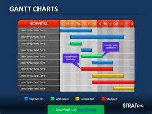 Powerpoint Gantt Chart Template by Gantt Charts Powerpoint Template By Stratpro