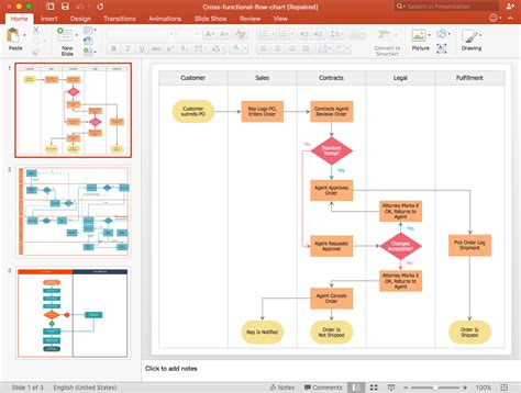 Create Powerpoint Presentation With A Cross Functional Flowchart Conceptdraw Helpdesk How To Make A Flowchart In Powerpoint