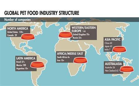 us market dominates global pet food structure petfoodindustry
