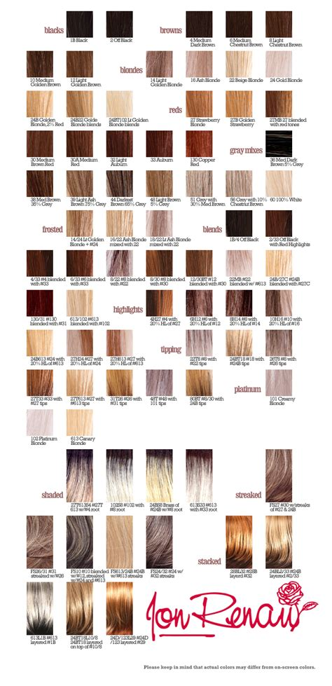 jon renau color chart wph