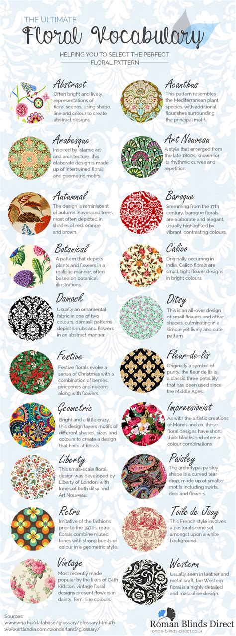fabric pattern names glossary the ultimate floral vocabulary infographic roman blinds blog