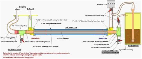 geet global enviromental energy technology fuel vaporizer  topic drive  wood