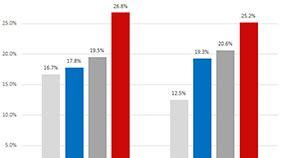 australian mortgage: median australian mortgage