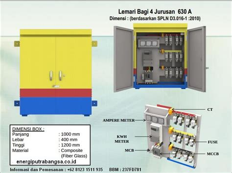 Box Panel Listrik Pintar panel listrik produsen box fiberglass jasa fabrikasi