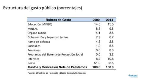 aumento salarios y pensiones 2016 en colombia incremento de salarios y pensiones en colombia en 2016