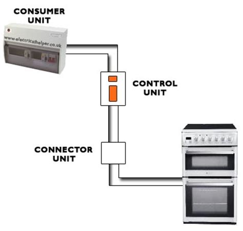 wiring electric cooker diagram wiring diagram schemes