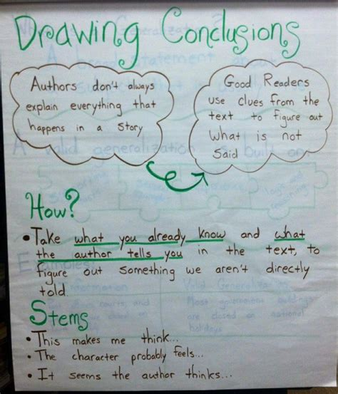 Drawing Conclusions by 1000 Images About Drawing Conclusions On