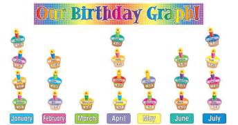birthday bulletin board templates birthday printable images gallery category page 10
