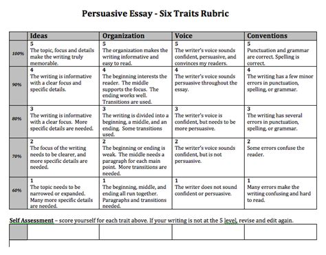 6 Paragraph Persuasive Essay Rubric by School Assignment Humanities Ol King Cole S Castle