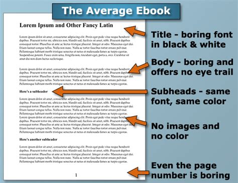document design and layout professional ebook and document design