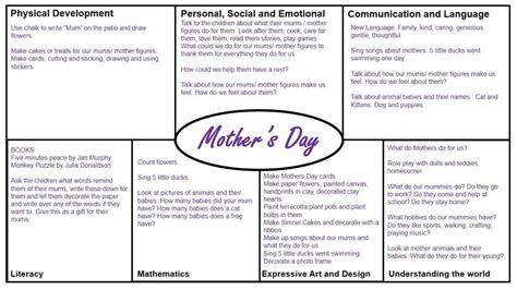 card template eyfs mothers day eyfs plan t e a c h lesson plan templates