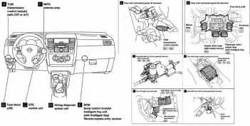 fuse box for 2010 nissan sentra auto parts diagrams