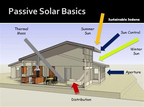passive solar home design checklist stunning passive solar design homes photos decorating