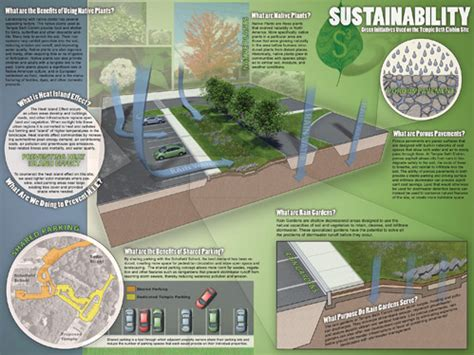 Sustainable Landscape Arch Sustainable Landscape Architecture