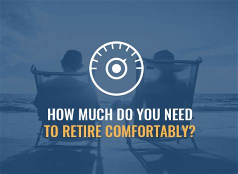 how much do i need to retire comfortably investing tools and resources rule one investing