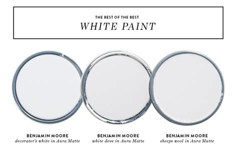 the best white paint earnest home co