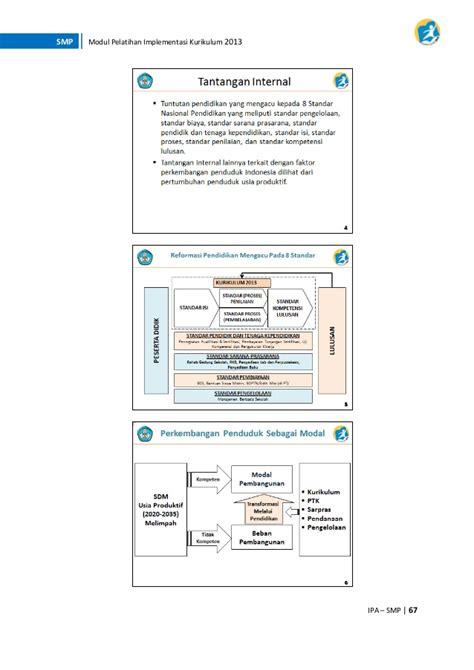 Implementasi Kurikulum 2006 modul pelatihan implementasi kurikulum 2013