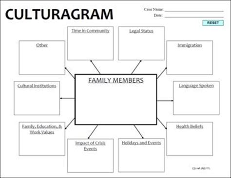 social work genogram template best photos of ecomap templates and worksheet family