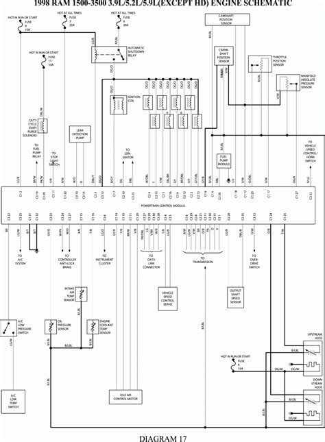 2005 dodge ram wiring diagram wiring diagram with