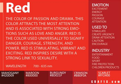 red color meaning color meaning and psychology of red blue green yellow