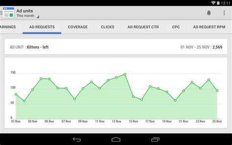 adsense google wallet google adsense screenshot