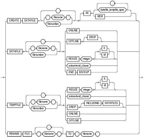 toad oracle tutorial pdf sql statements alter cluster to alter sequence 5 of 21