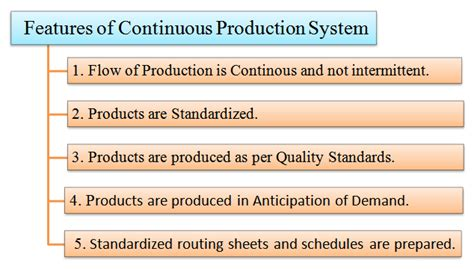 Types Of Production Systems Mba by Types Of Production System Intermittent And Continuous