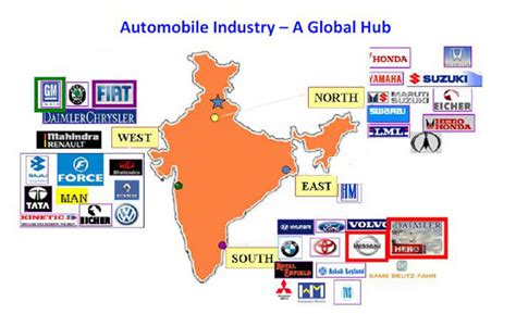 Indian Industry indian auto industry capable of a revenue of 300 billion by 2026 as per study auto