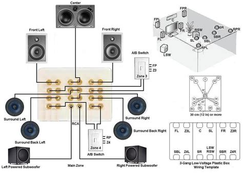 system avs forum home theater