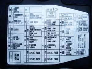 1996 acura integra ls fuse box diagram get free image about wiring diagram