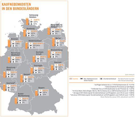 Kaufnebenkosten Hessen kaufnebenkosten steigen bei erh 246 hung der grunderwerbsteuer