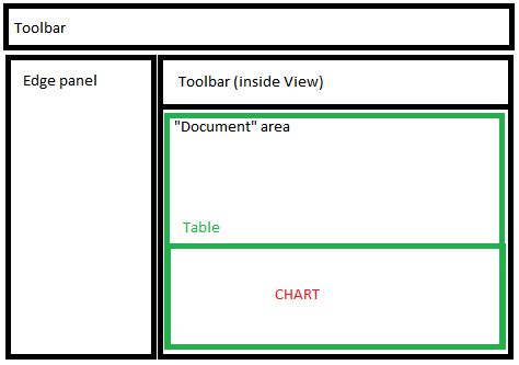 javascript layout resize javascript dojo s chart layout stack overflow