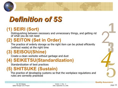 Mba Hons Meaning by 5s Definition Image Collections Diagram Writing Sle