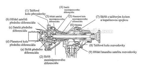 car manuals free online 2010 toyota rav4 transmission control service manual 2010 toyota rav4 transfer case removel toyota fj cruiser front axle diagram