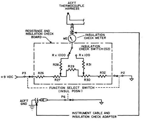 insulation tester circuit diagram insulation resistance tester circuit diagram circuit and