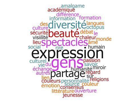 Culture De La by La Culture Pour Moi C Est Plan Culturel Num 233 Rique