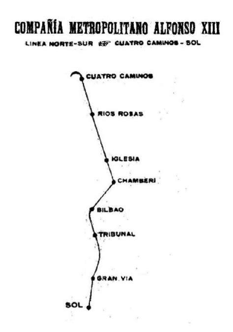 La Locura de las Palabras: Metro de Madrid (Texto expositivo)