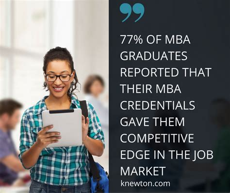 Can You Get Into An Mba Program If Unemployed by Getting Into Mba Programs