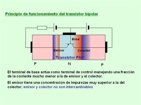 transistor fet principio de funcionamiento componentes electr 243 nicos el transistor bipolar monografias