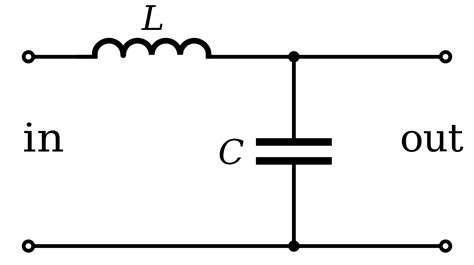 low pass filter inductor calculator file lowpass filter lc svg wikimedia commons