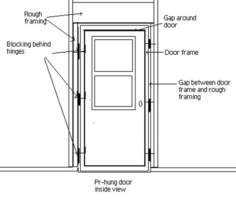 replacing exterior door frame interior exterior doors