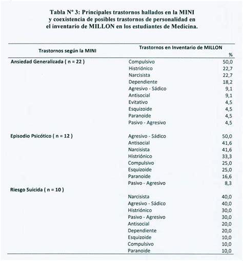 calendario de pagos ao 2015 mef peru reglamento de control de asistencia y permanencia del