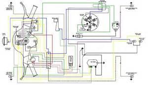 vespa pk wiring diagram vespa 150 wiring elsavadorla
