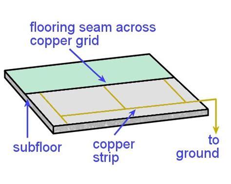 Esd Flooring by Esd Floors
