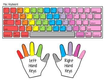keyboard layout test typing practice with printable keyboards keyboard