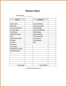 Simple Balance Sheet Template Excel by Free Printable And Blank Balance Sheet Template Sles