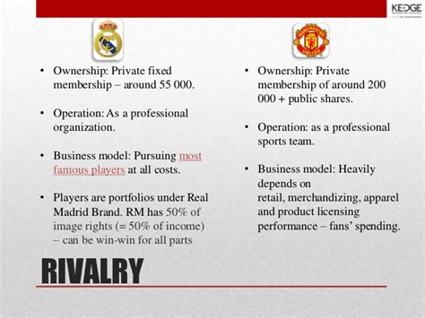Real Madrid Mba by Real Madrid Study